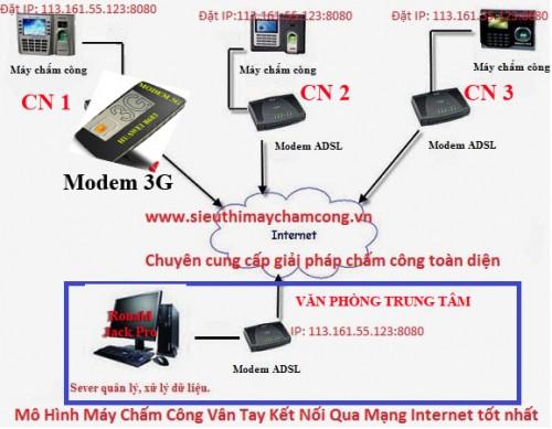 may cham cong ket noi 3g