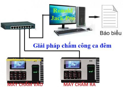 giai-phap-cham-cong-ca-dem-copy